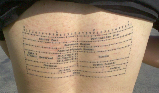 Quadratic Formula Tattoo Pictures to Pin on Pinterest ...
